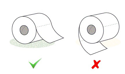 Proper usage type of toilet paper